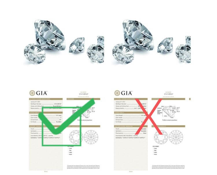 Certified vs Uncertified Diamonds