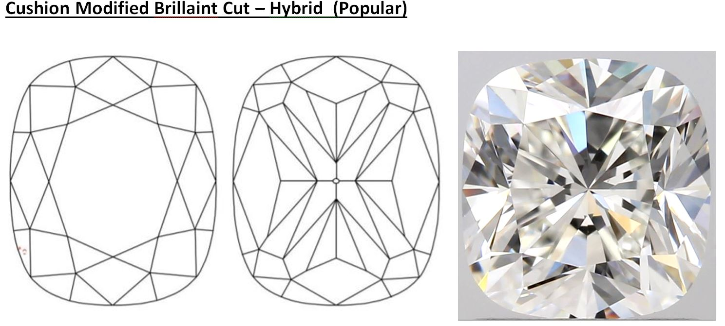 Cushion Modified Brilliant Cut Hybrid