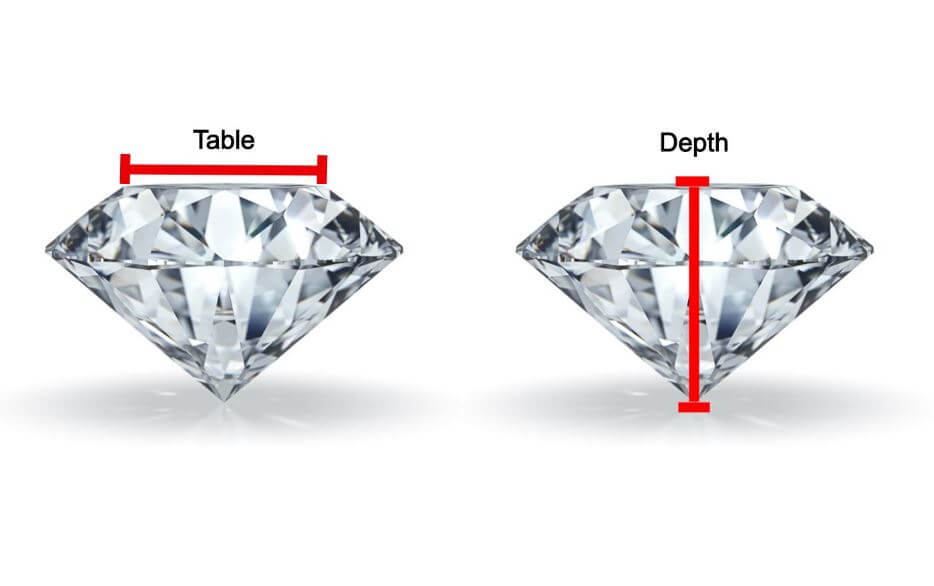 Diamond Depth and Table