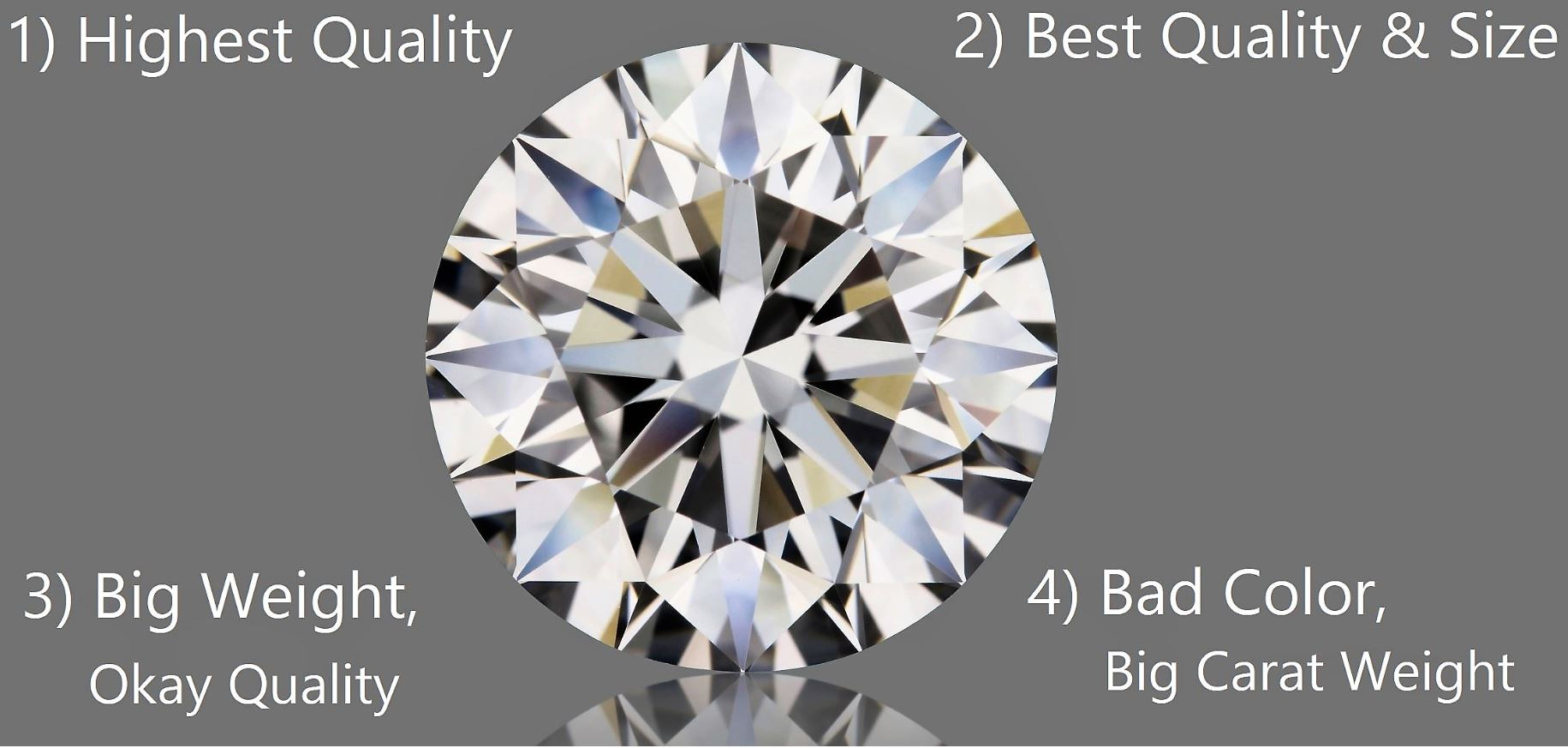 Diamond Clarity vs Color - What is Important