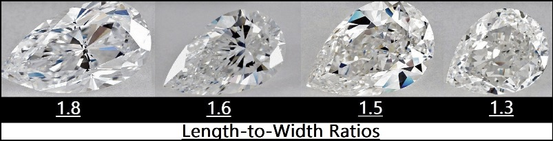 pear cut diamond ratio