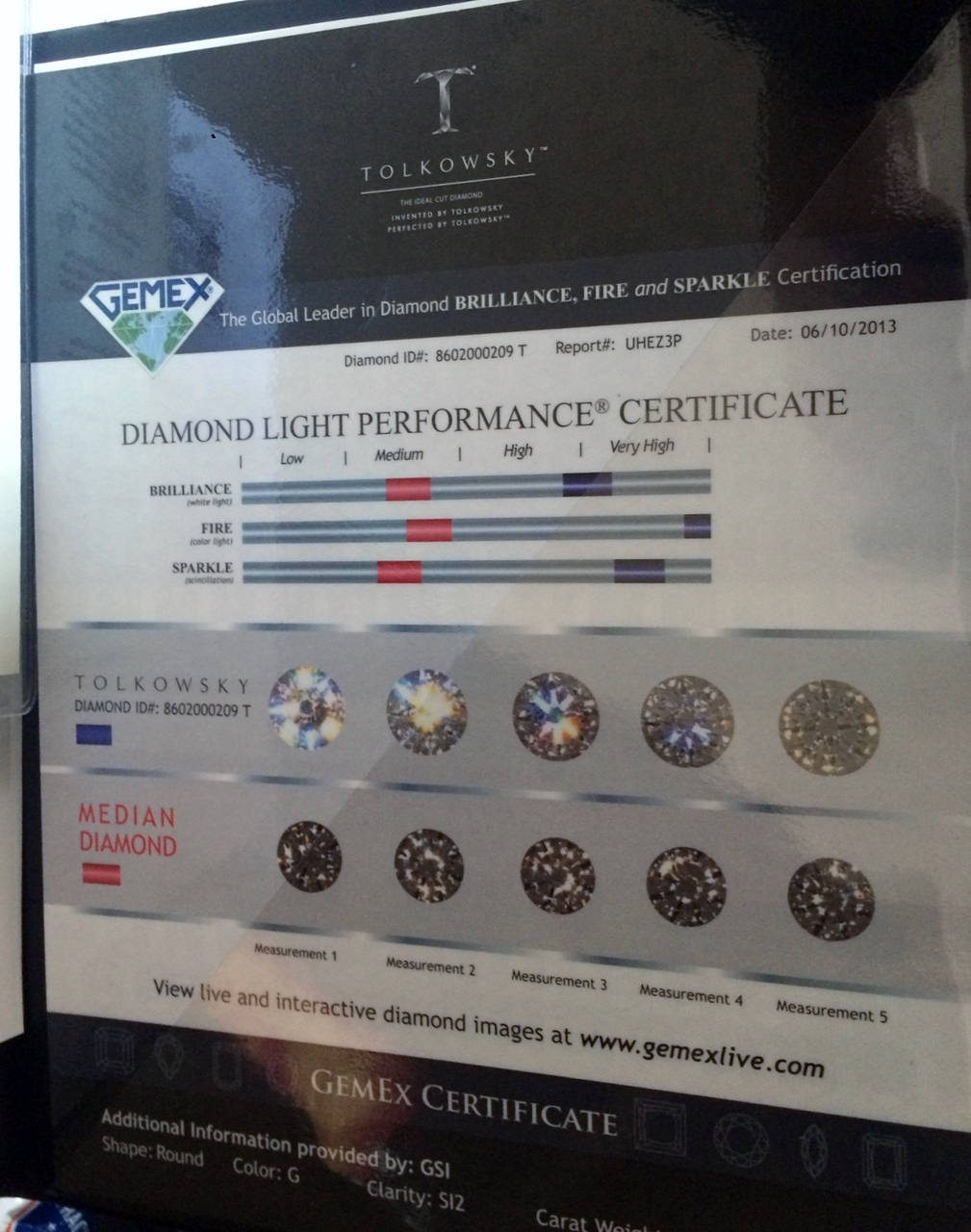 Amazon Jewelry Review in Detail - Petra Gems