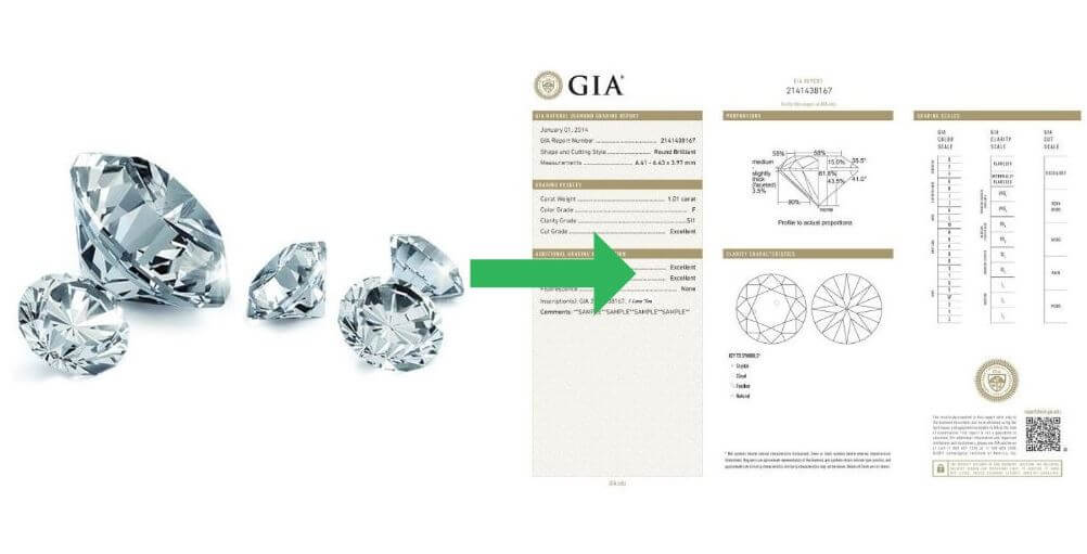 Cost to Get a Diamond GIA Certified