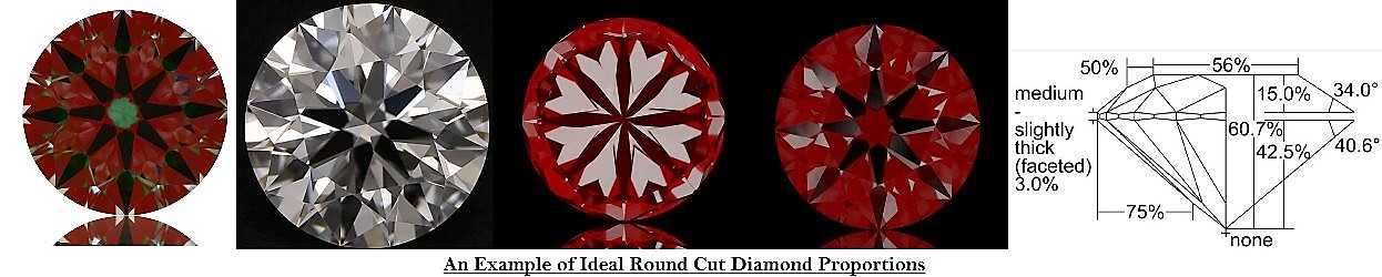 Ideal Round Cut Diamonds