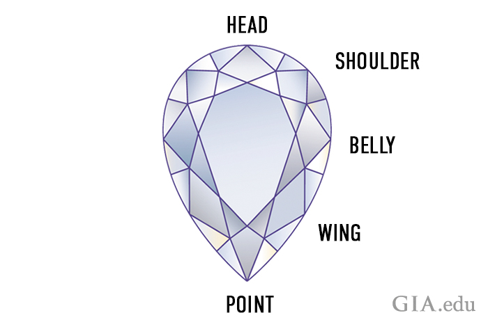 pear cut diamond shape