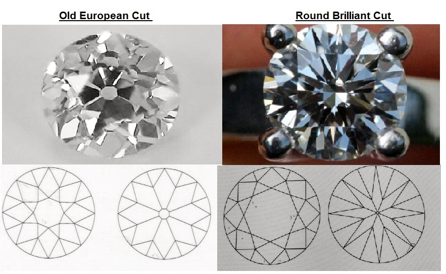 European Vs Modern Round Cut